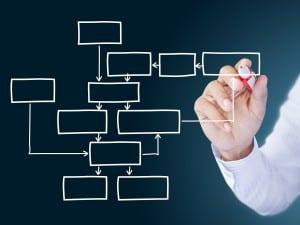 Unternehmensberatung Prozessoptimierung